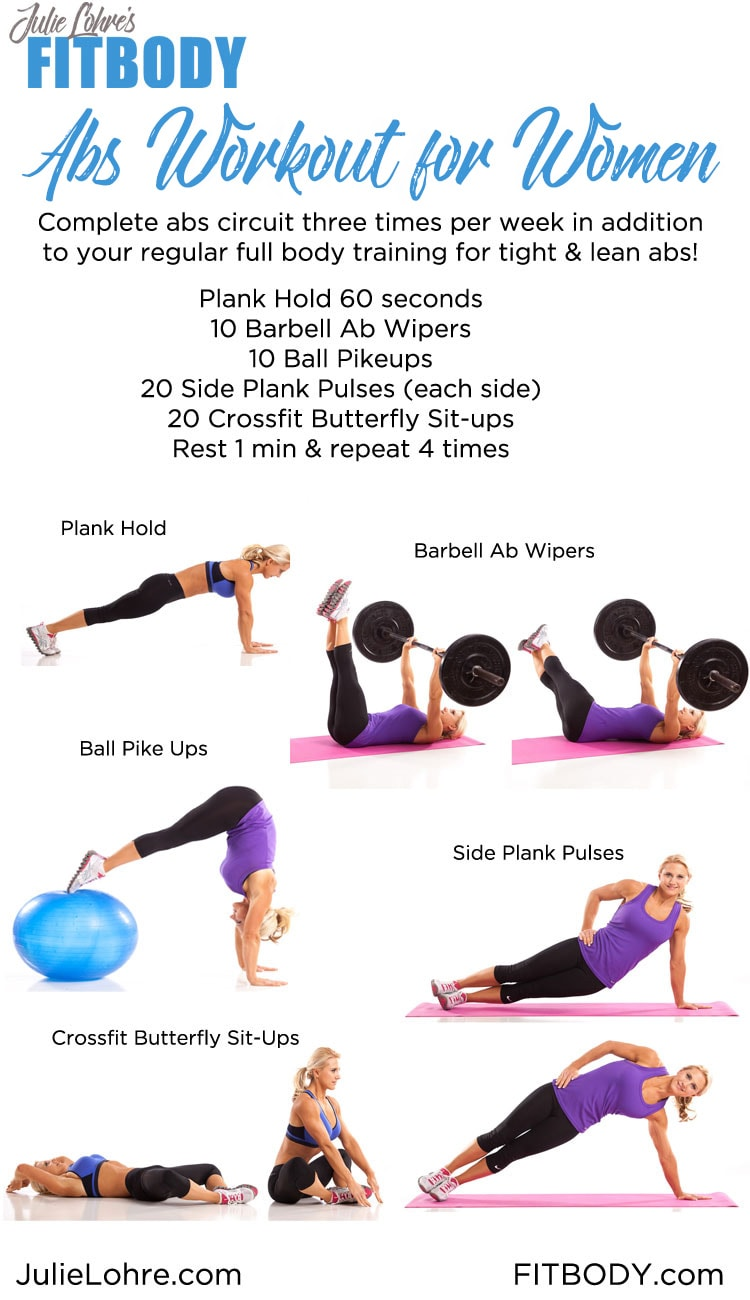 Abs Workout For Women Infographic