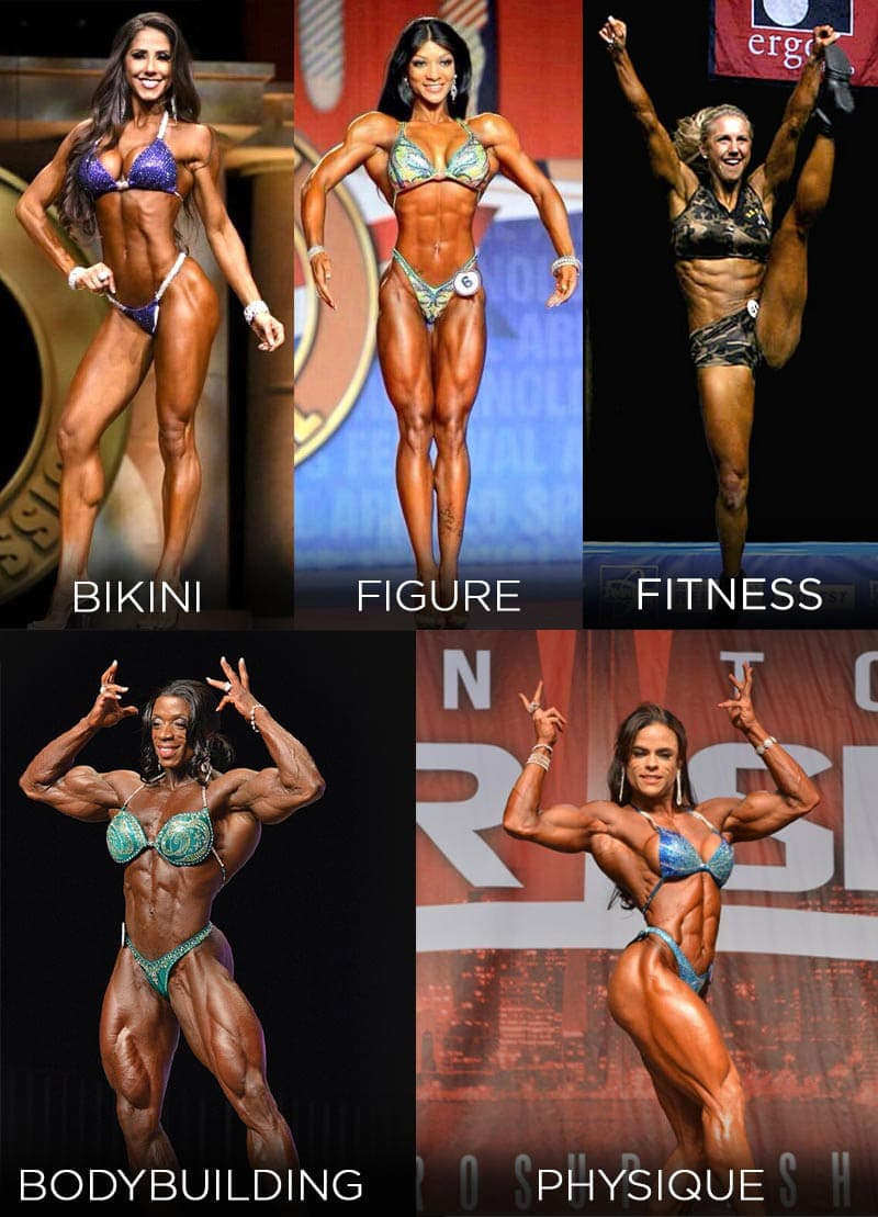 figure competition and bikini competition differences